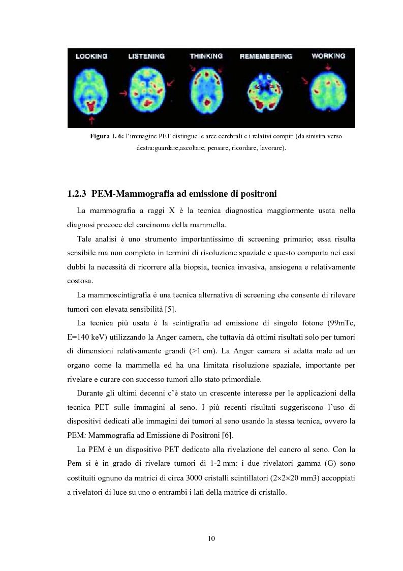 Anteprima della tesi: Studio di rivelatori a conteggio di fotoni per applicazioni medicali, Pagina 10
