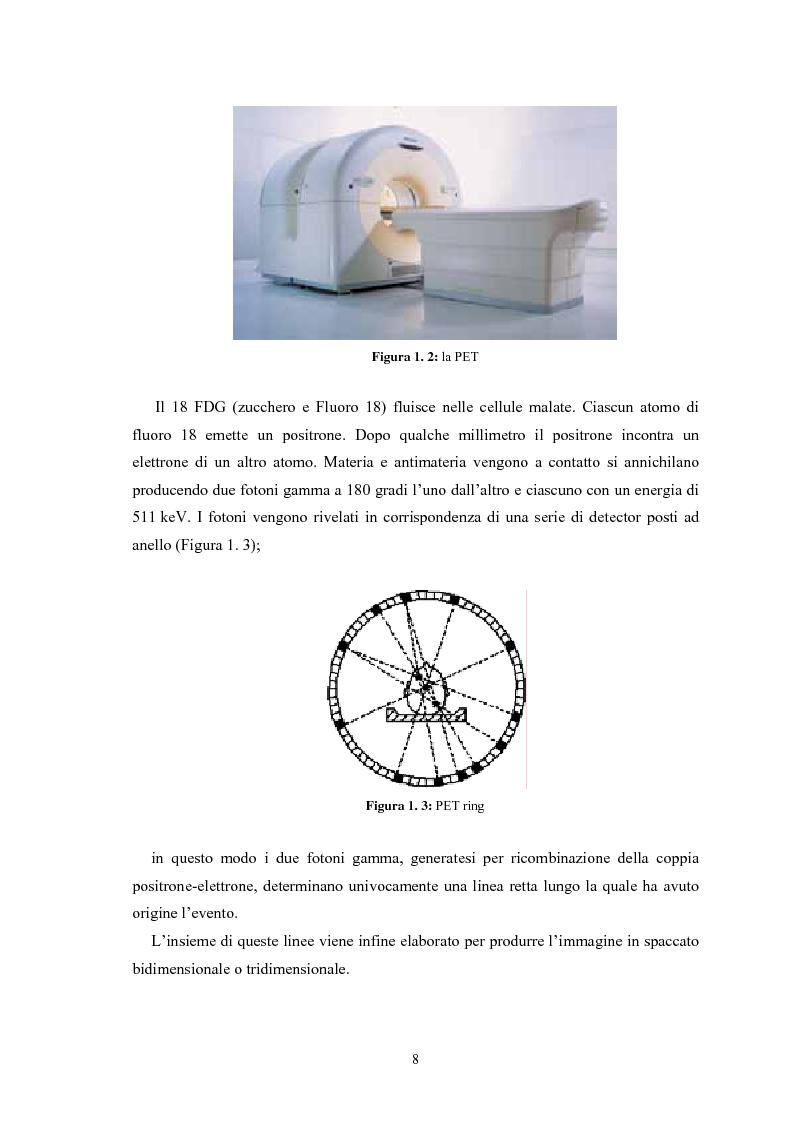 Anteprima della tesi: Studio di rivelatori a conteggio di fotoni per applicazioni medicali, Pagina 8