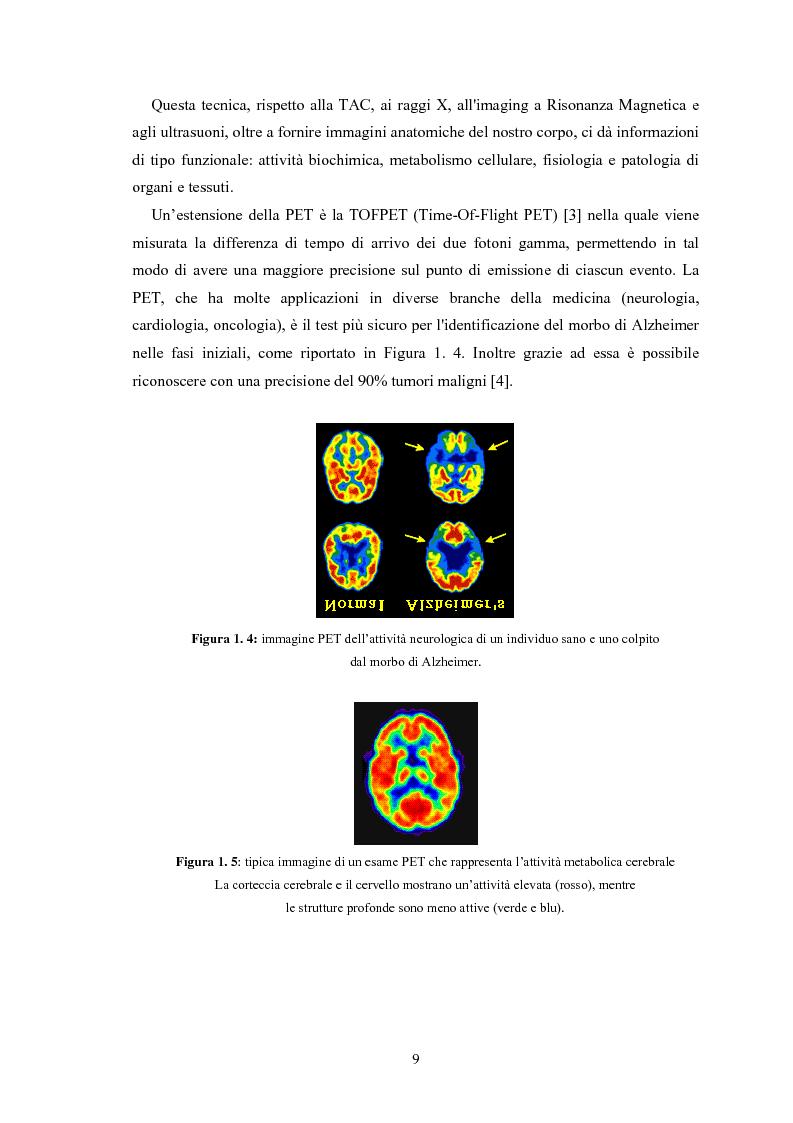 Anteprima della tesi: Studio di rivelatori a conteggio di fotoni per applicazioni medicali, Pagina 9