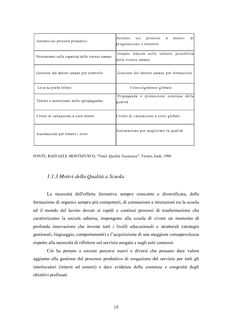 Anteprima della tesi: Gestione della Qualità in ambito scolastico, Pagina 12