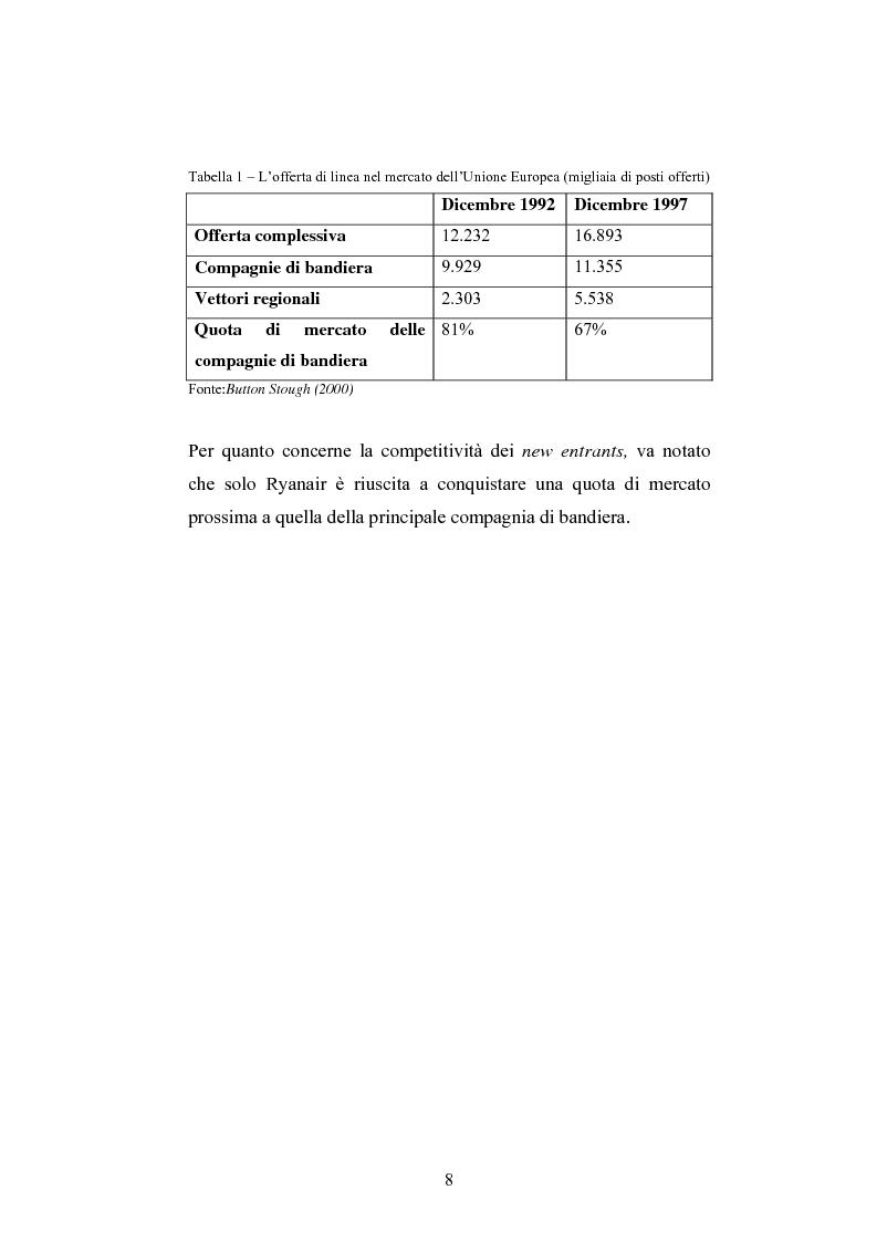 Anteprima della tesi: La ristrutturazione del Gruppo Alitalia, Pagina 6