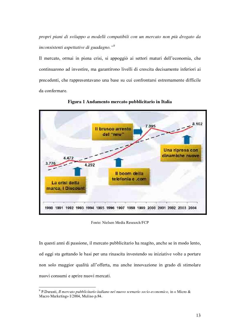 Anteprima della tesi: Nuove forme di comunicazione pubblicitaria su mezzi non tradizionali, Pagina 10