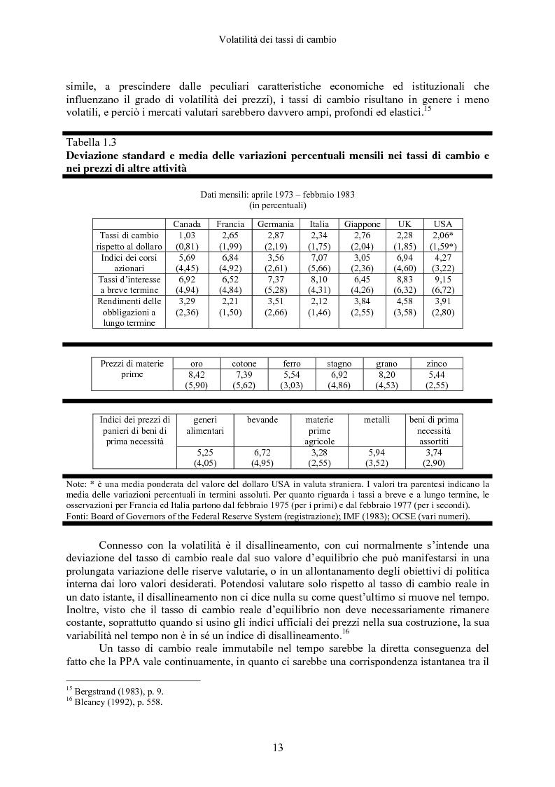 Anteprima della tesi: Volatilità dei tassi di cambio e regolamentazione dei movimenti internazionali di capitali, Pagina 8