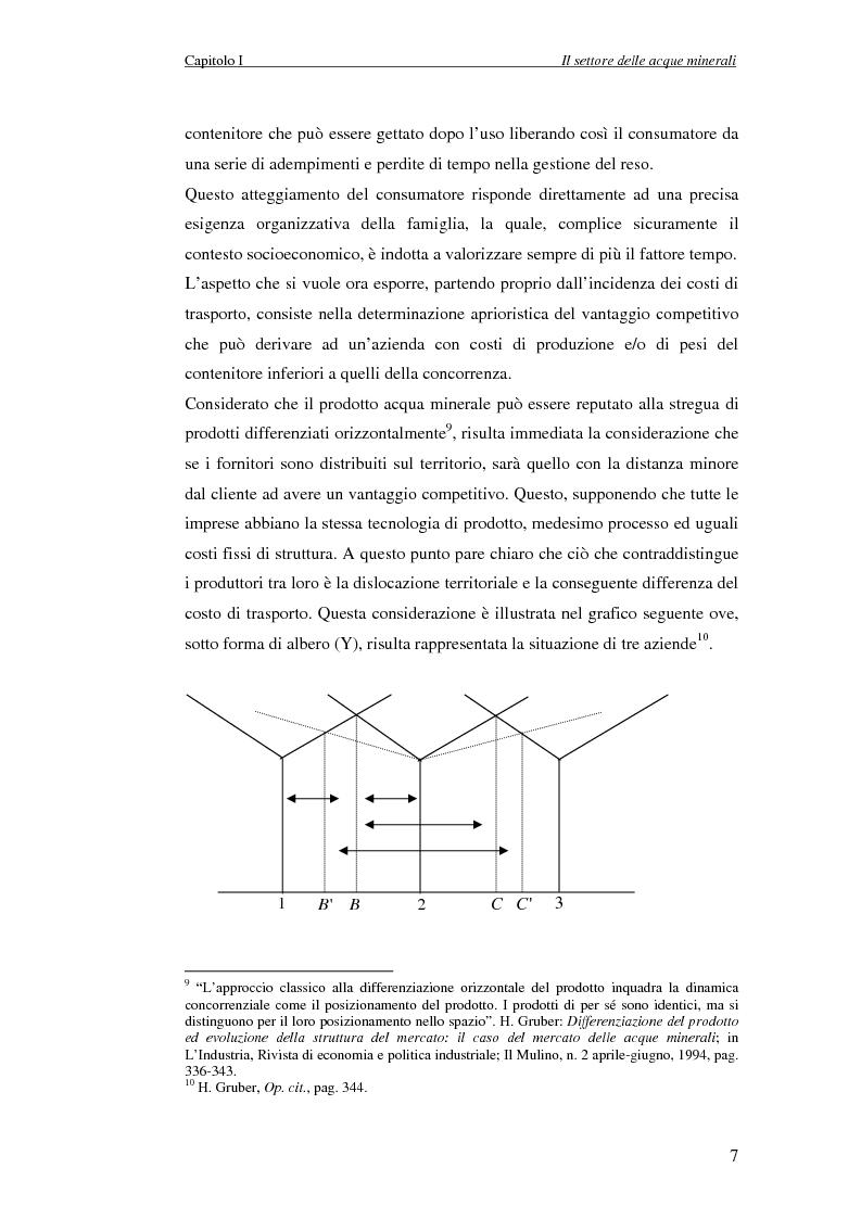 Anteprima della tesi: Creazione di Valore nel Settore delle Acque Minerali: il caso San Benedetto S.P.A., Pagina 12