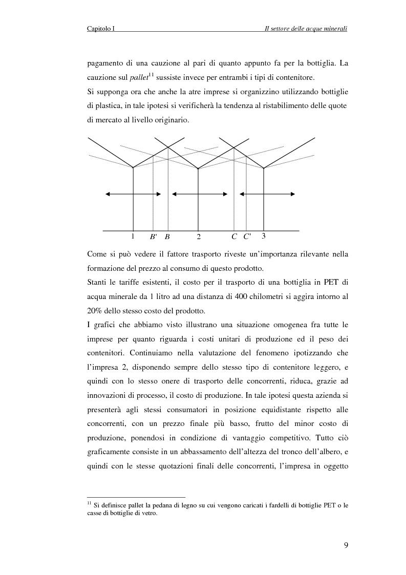 Anteprima della tesi: Creazione di Valore nel Settore delle Acque Minerali: il caso San Benedetto S.P.A., Pagina 14
