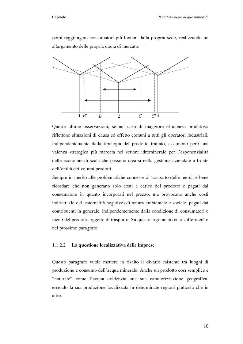 Anteprima della tesi: Creazione di Valore nel Settore delle Acque Minerali: il caso San Benedetto S.P.A., Pagina 15