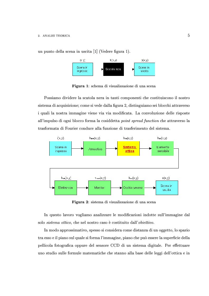 Anteprima della tesi: Interfaccia software per l'analisi e la verifica sperimentale delle componenti ottiche di sistemi di visione robotici, Pagina 5