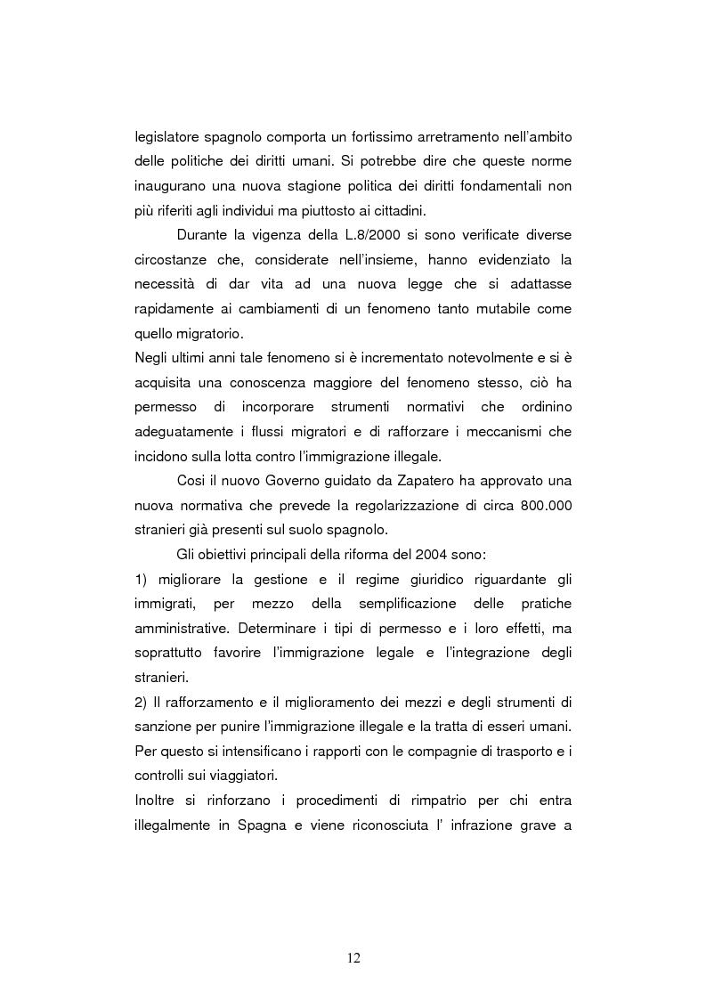 Anteprima della tesi: Le leggi sull'immigrazione e l'integrazione dei musulmani in spagna nella seconda metà del XX secolo, Pagina 10