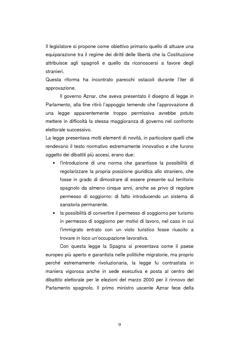 Anteprima della tesi: Le leggi sull'immigrazione e l'integrazione dei musulmani in spagna nella seconda metà del XX secolo, Pagina 7