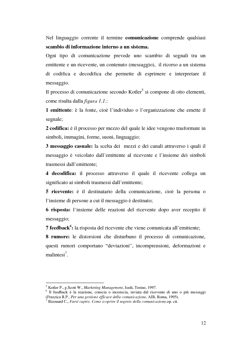 Anteprima della tesi: La comunicazione pubblicitaria delle imprese di servizi, Pagina 8