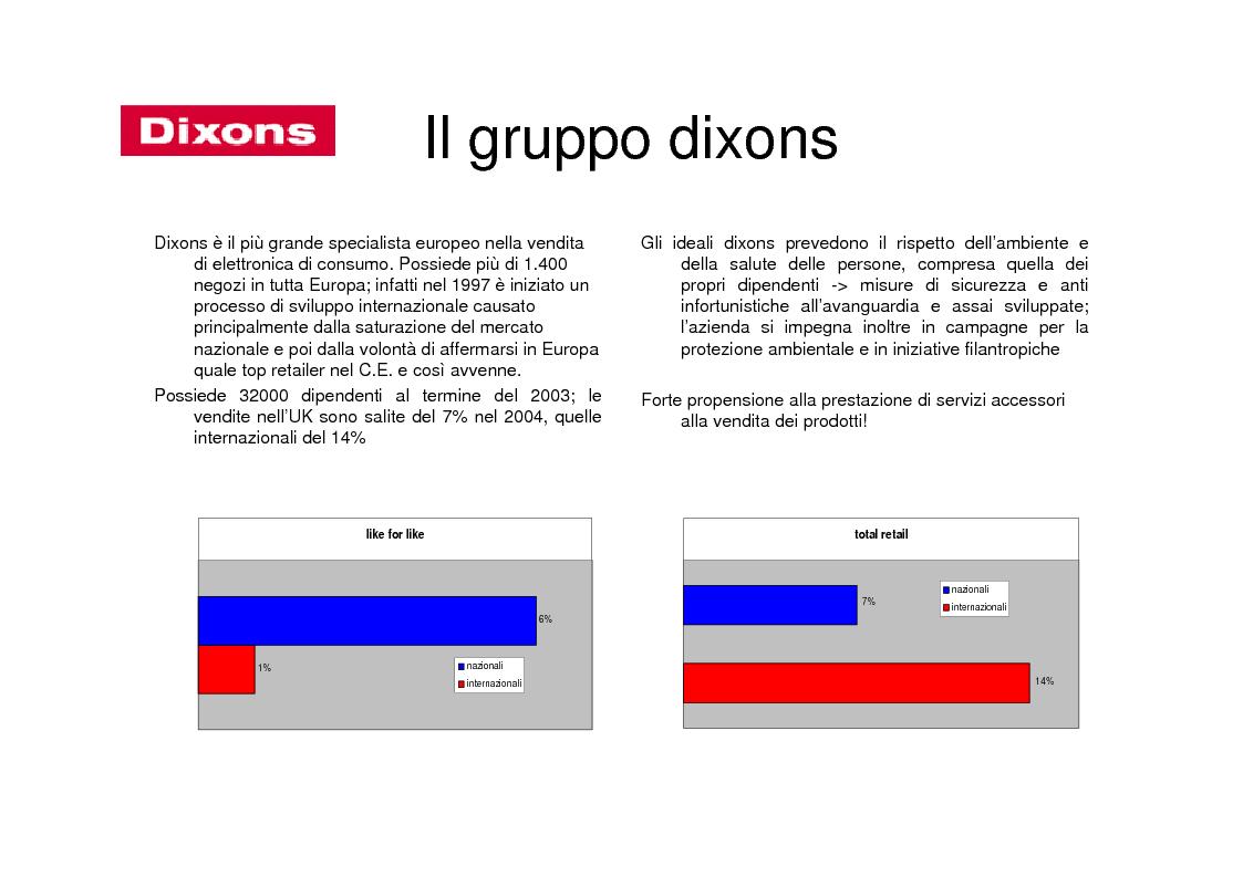 Anteprima della tesi: La grande distribuzione specializzata nell'elettronica di consumo. Il caso UniEuro - Dixons., Pagina 5