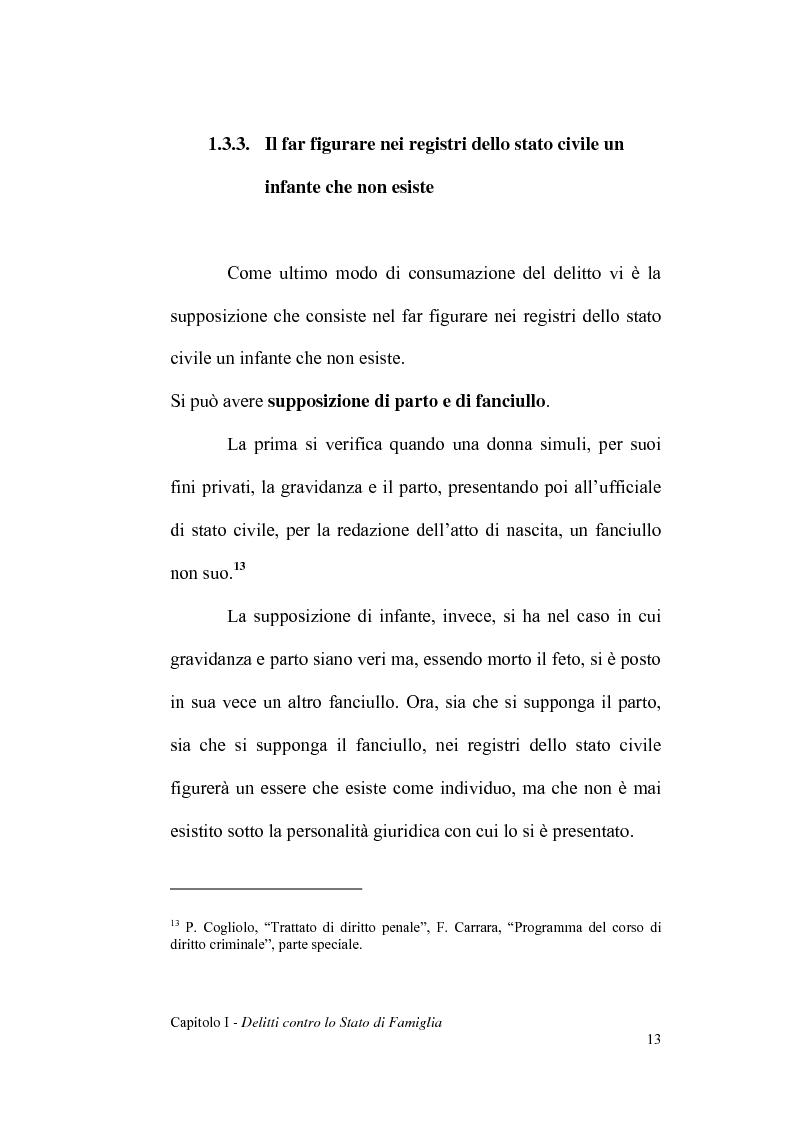 Anteprima della tesi: La dichiarazione di filiazione illegittima di nato da donna maritata in rapporto alla legge penale, Pagina 13