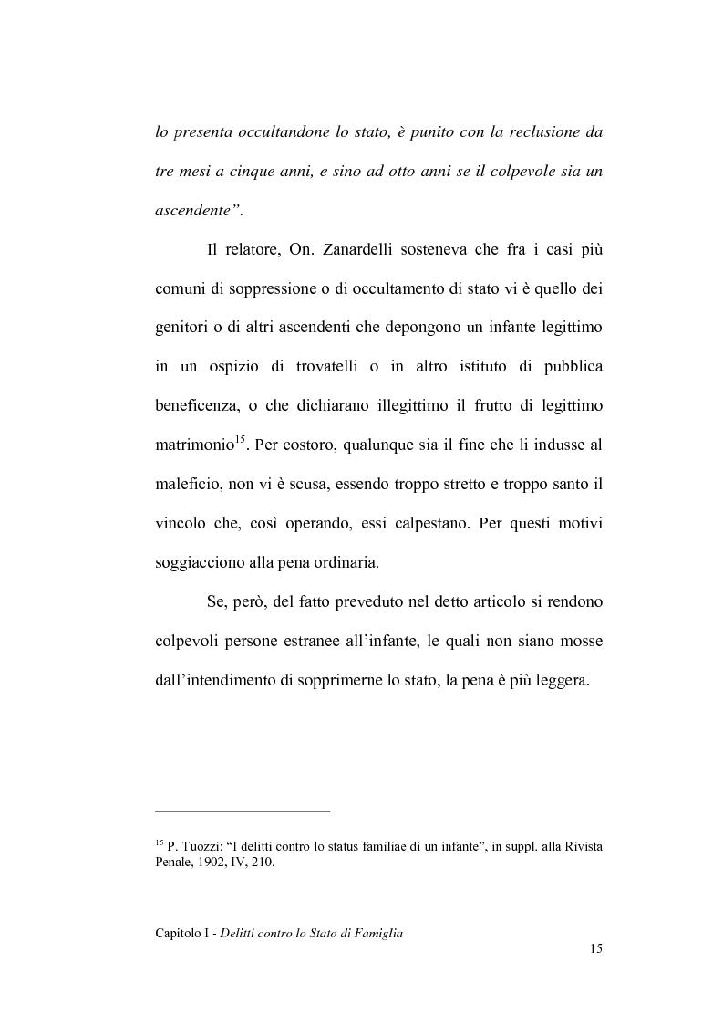 Anteprima della tesi: La dichiarazione di filiazione illegittima di nato da donna maritata in rapporto alla legge penale, Pagina 15