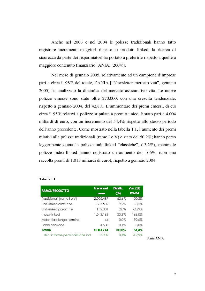 Anteprima della tesi: Modelli attuariali per la valutazione e la gestione delle polizze index-linked, Pagina 7