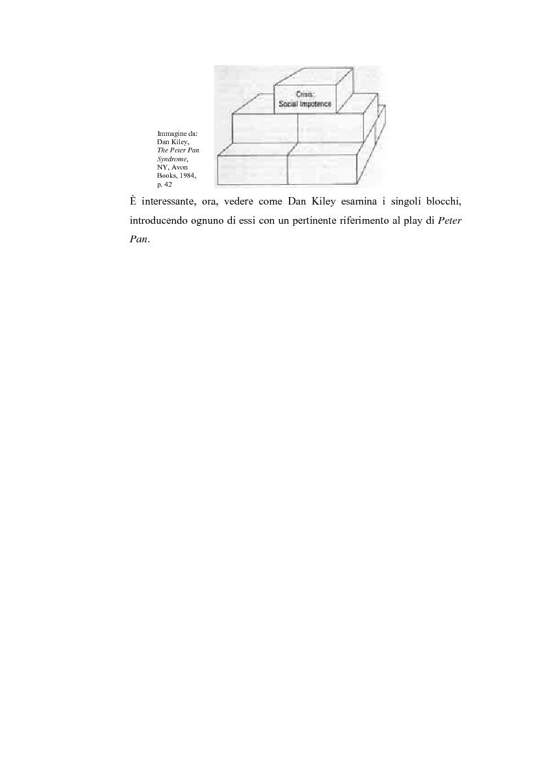 Anteprima della tesi: Peter Pan e la letteratura per l'infanzia, Pagina 9