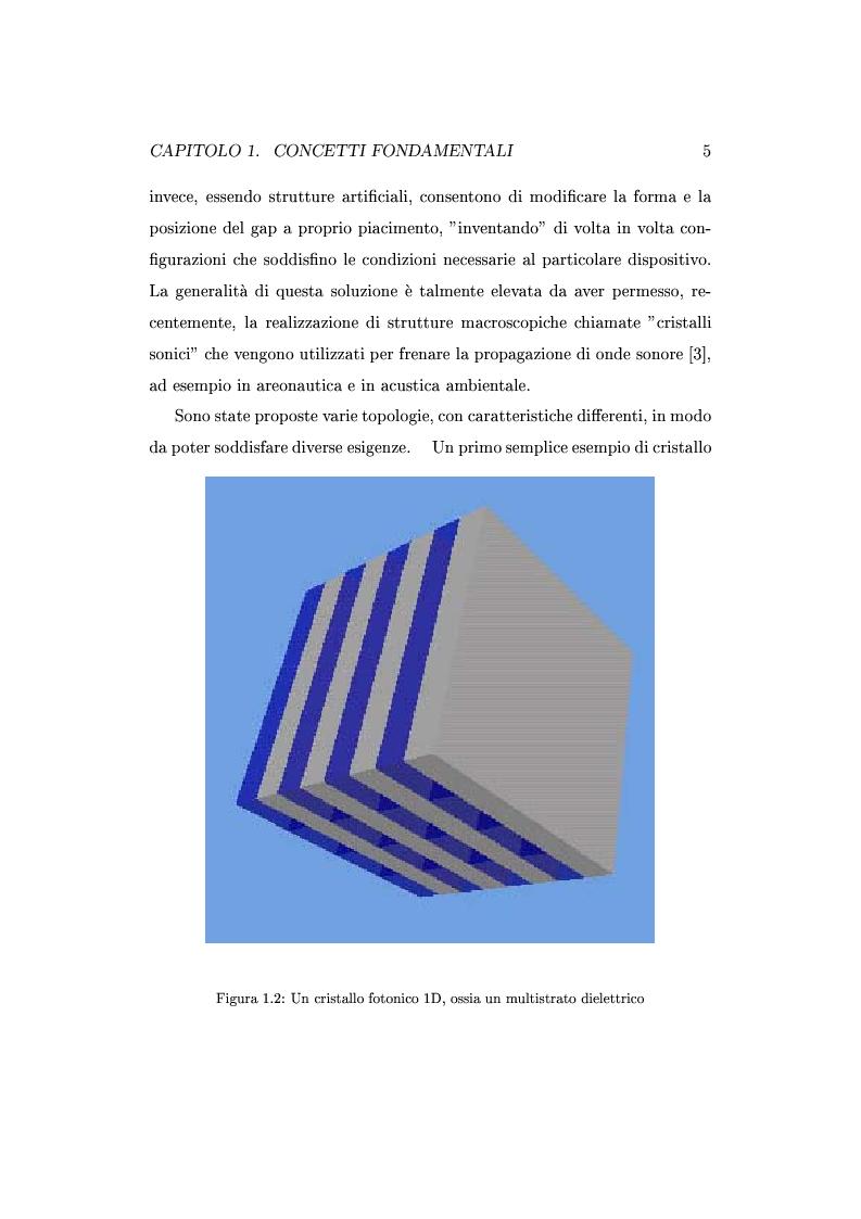 Anteprima della tesi: Approccio circuitale al dimensionamento di cavità Fabry-Perot in cristalli fotonici, Pagina 8