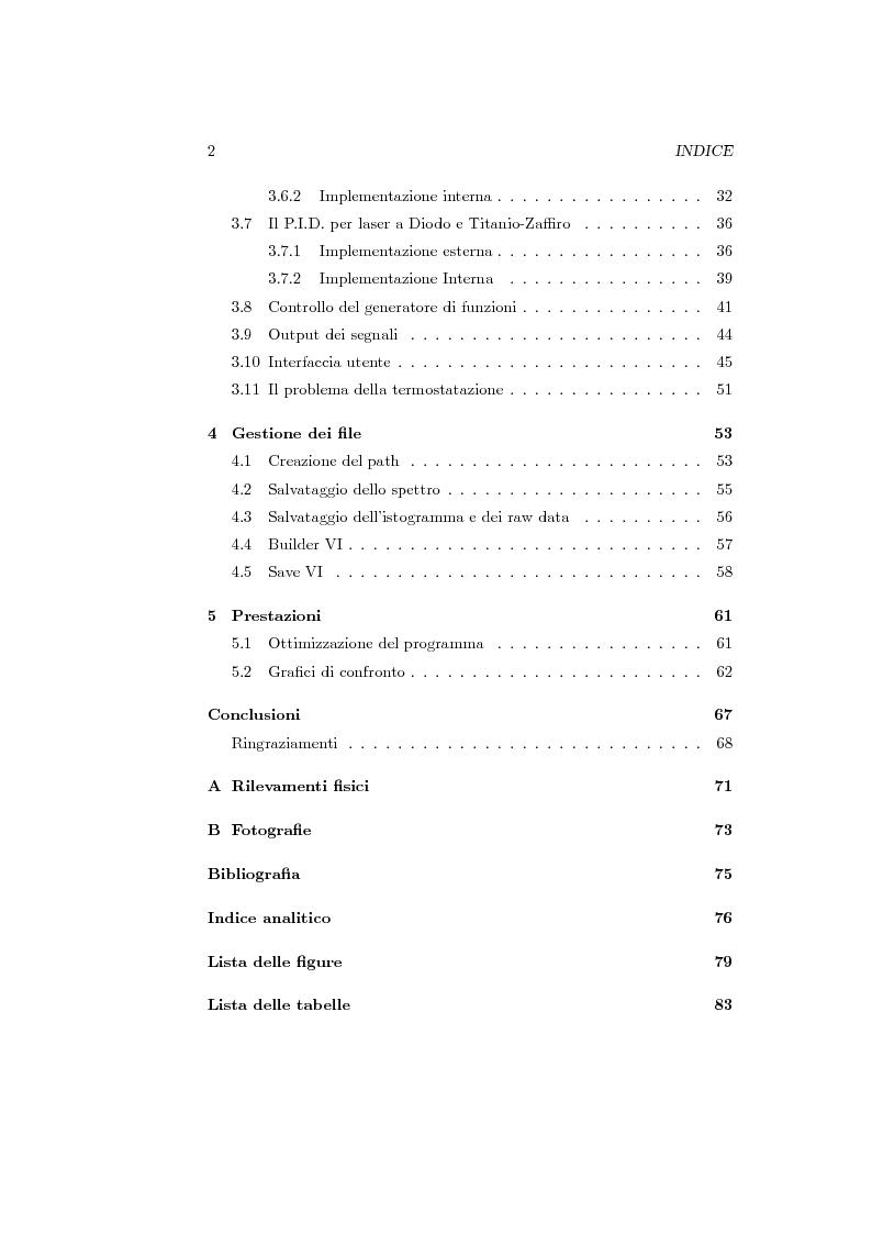 Indice della tesi: Sviluppo del software di acquisizione dati e controllo di un sistema di stabilizzazione in frequenza di laser in ambiente LabView, Pagina 2