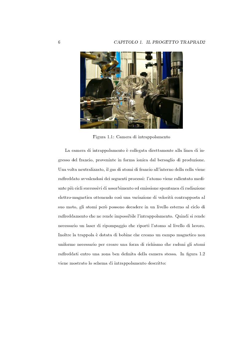 Anteprima della tesi: Sviluppo del software di acquisizione dati e controllo di un sistema di stabilizzazione in frequenza di laser in ambiente LabView, Pagina 4