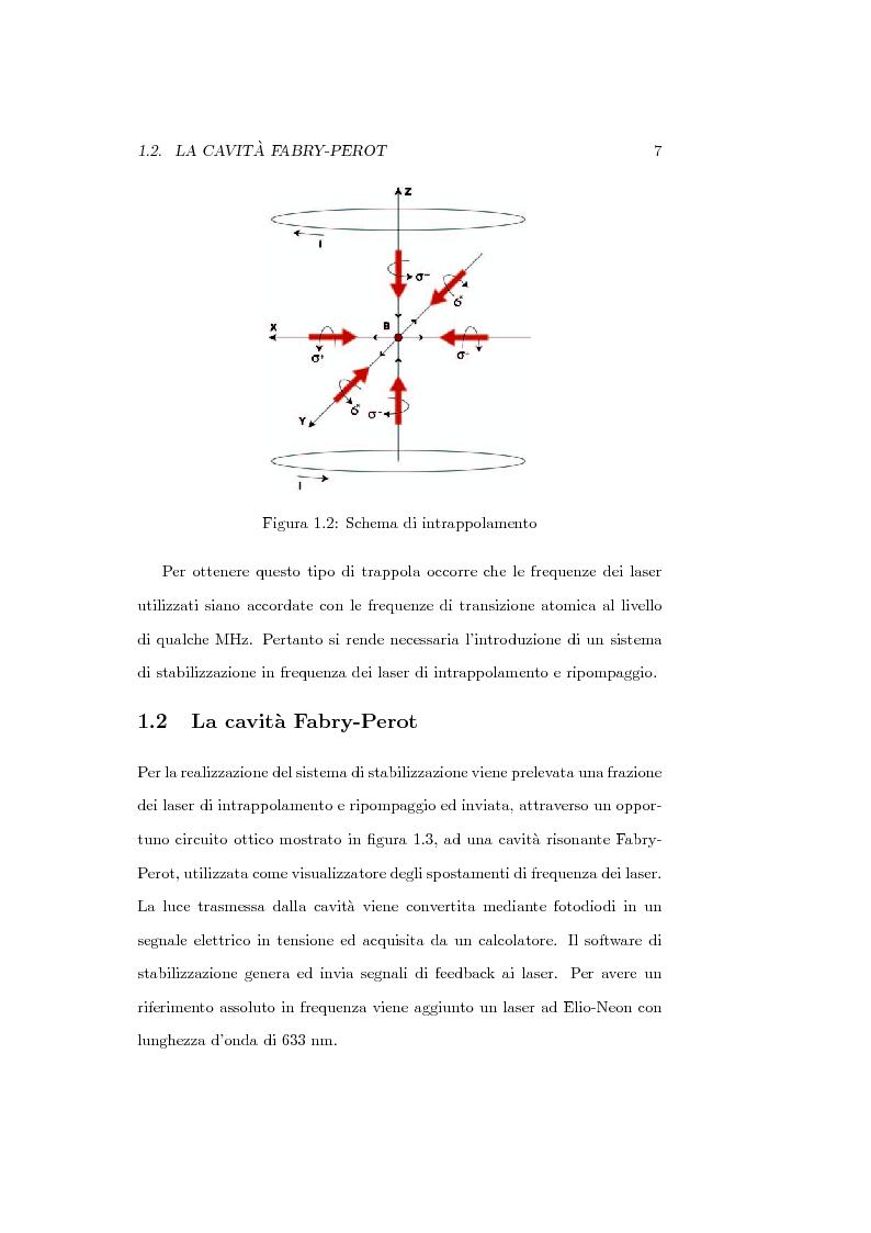 Anteprima della tesi: Sviluppo del software di acquisizione dati e controllo di un sistema di stabilizzazione in frequenza di laser in ambiente LabView, Pagina 5