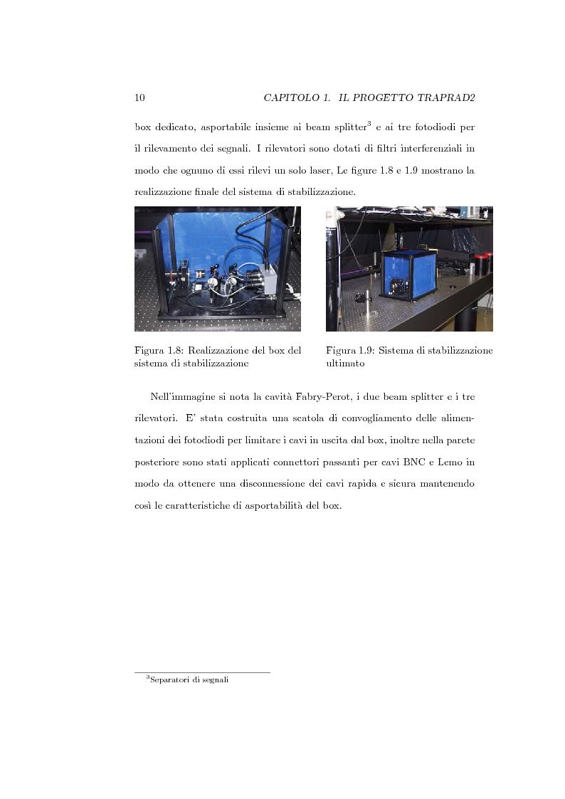 Anteprima della tesi: Sviluppo del software di acquisizione dati e controllo di un sistema di stabilizzazione in frequenza di laser in ambiente LabView, Pagina 8