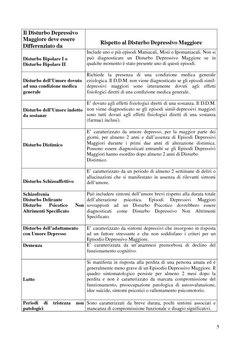Anteprima della tesi: Casi clinici, Pagina 5