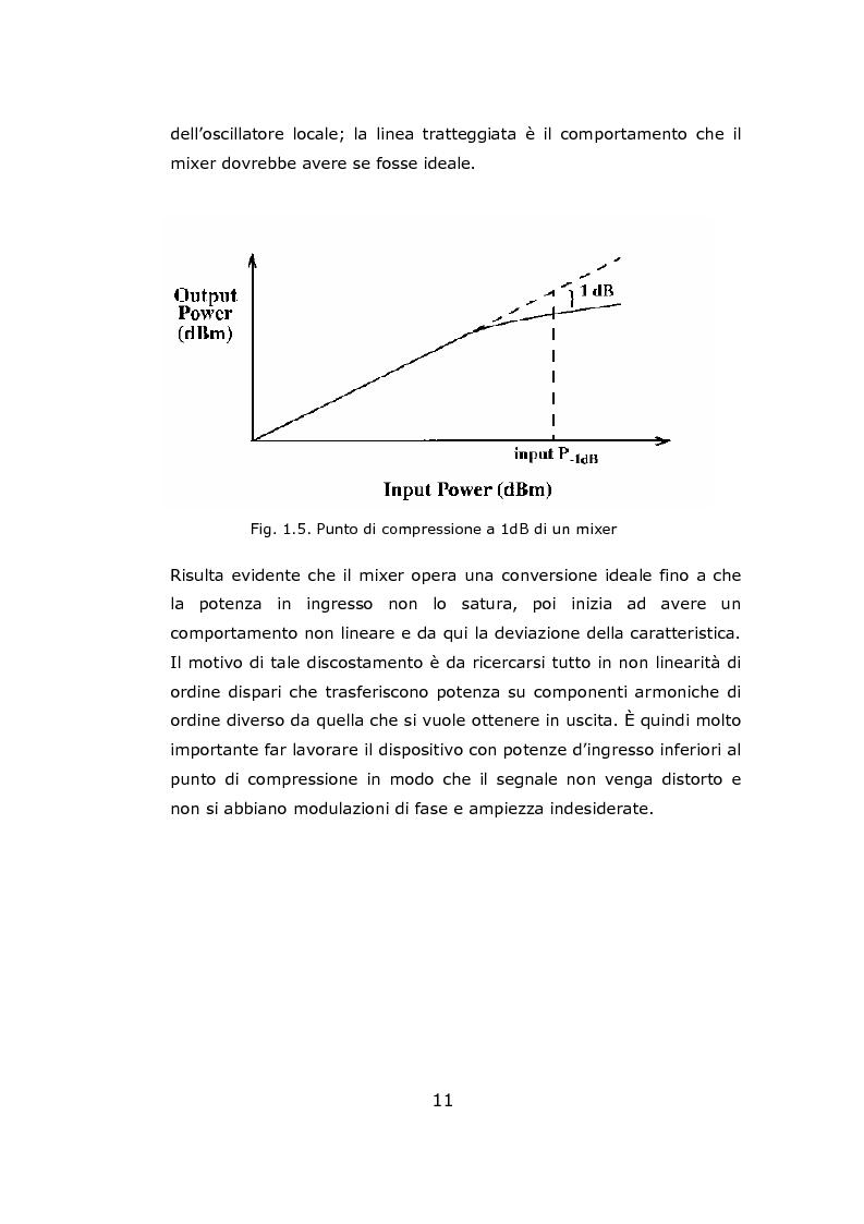 Anteprima della tesi: Progetto circuitale e di layout di un mixer semplicemente bilanciato operante a 13 GHz in tecnologia Si/SiGe BiCMOS a 0.35 micron, Pagina 11