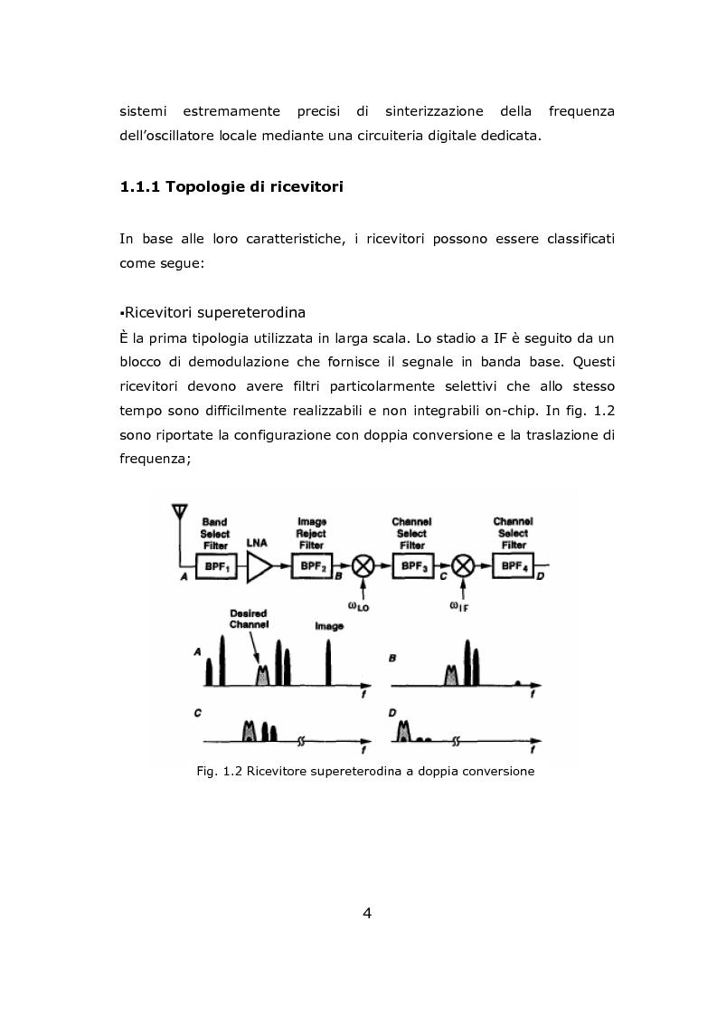 Anteprima della tesi: Progetto circuitale e di layout di un mixer semplicemente bilanciato operante a 13 GHz in tecnologia Si/SiGe BiCMOS a 0.35 micron, Pagina 4