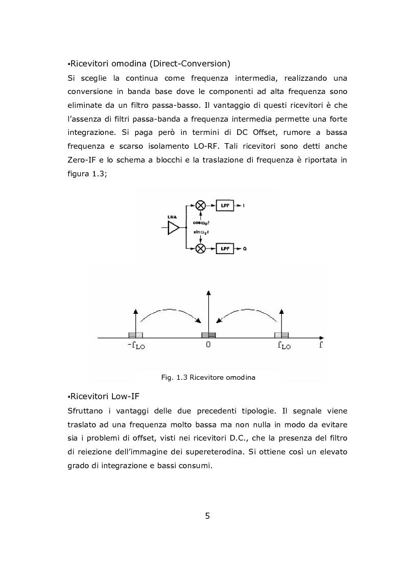 Anteprima della tesi: Progetto circuitale e di layout di un mixer semplicemente bilanciato operante a 13 GHz in tecnologia Si/SiGe BiCMOS a 0.35 micron, Pagina 5