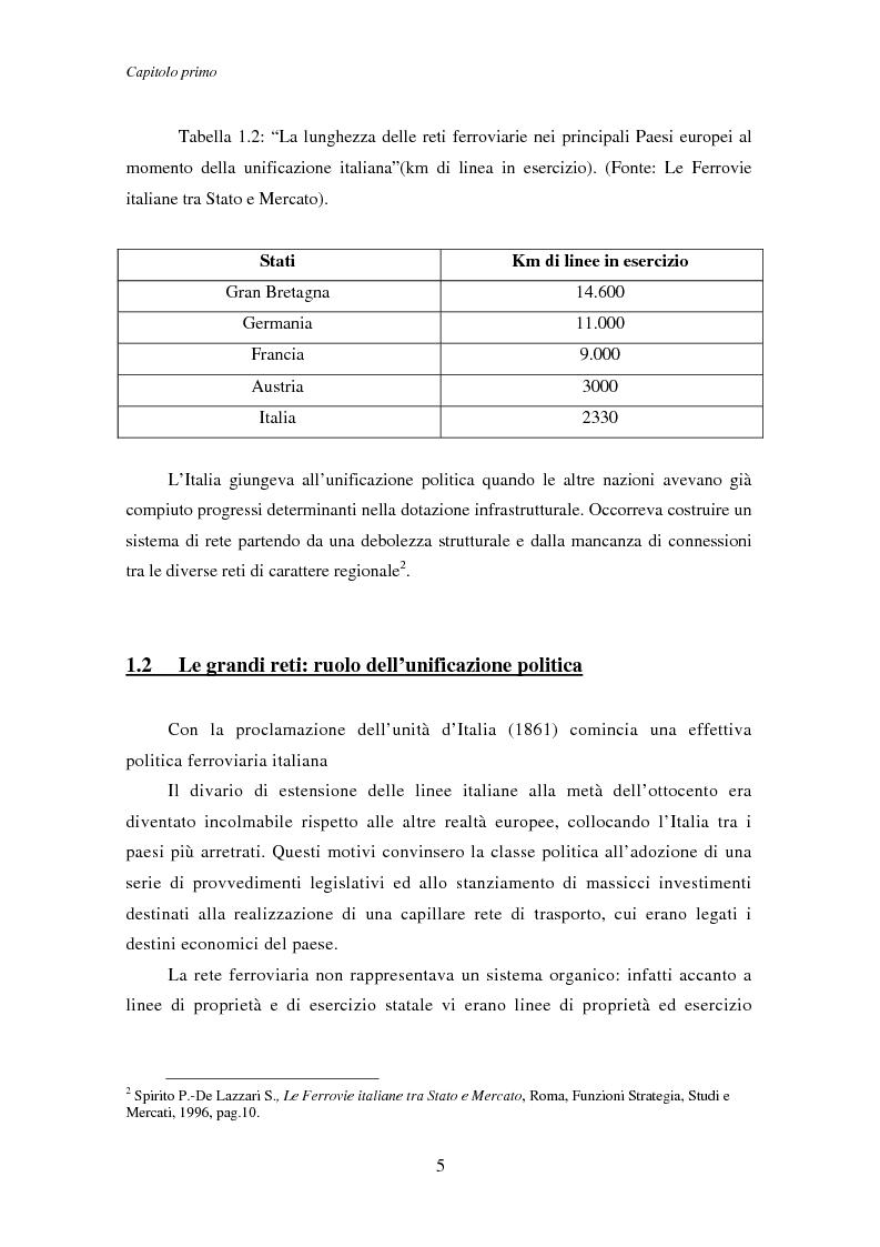 Anteprima della tesi: La liberalizzazione del trasporto ferroviario in Italia, Pagina 5