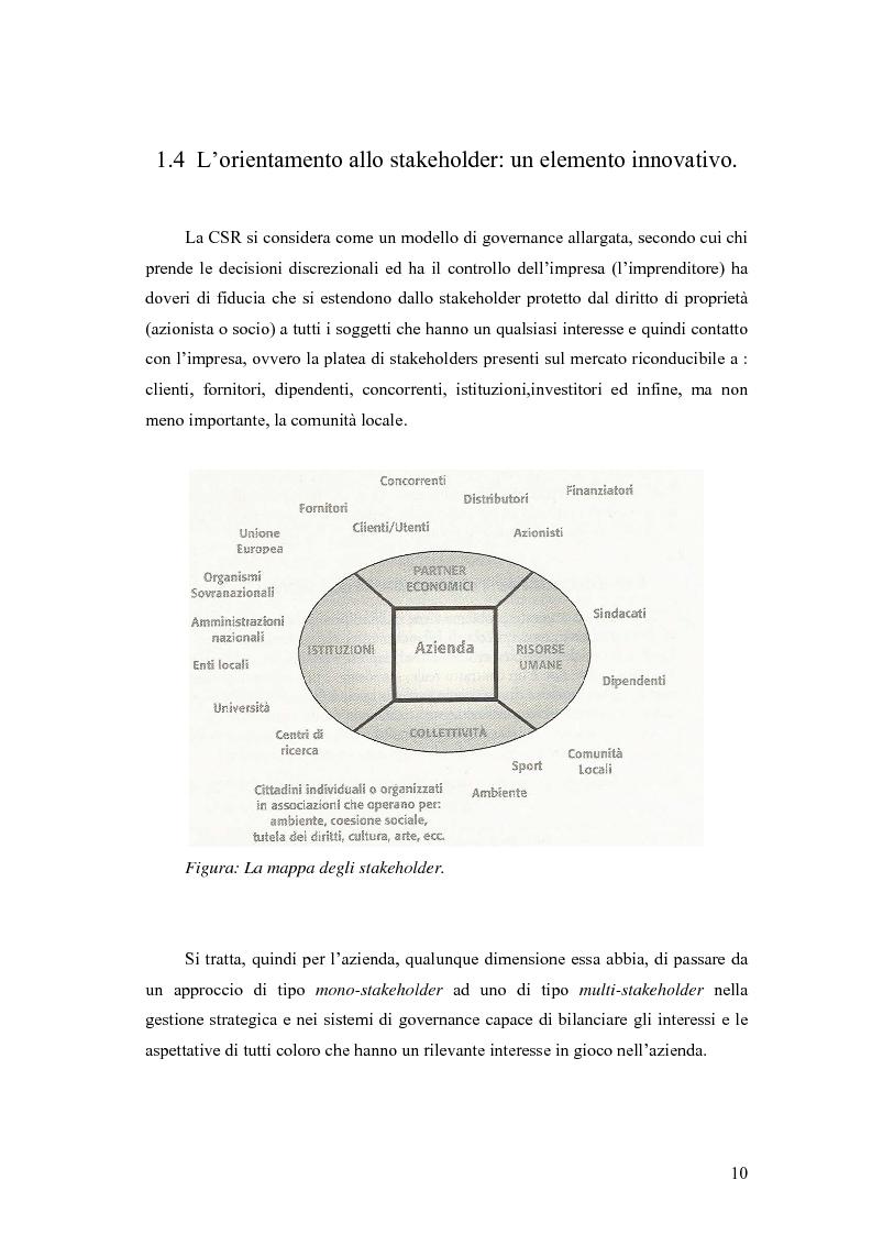 Anteprima della tesi: La responsabilità sociale delle imprese nel settore agroalimentare; il caso della C. Fiorucci spa, Pagina 10