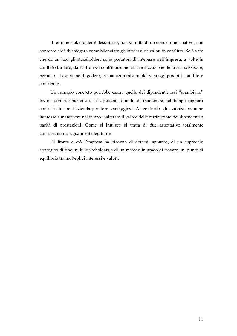 Anteprima della tesi: La responsabilità sociale delle imprese nel settore agroalimentare; il caso della C. Fiorucci spa, Pagina 11
