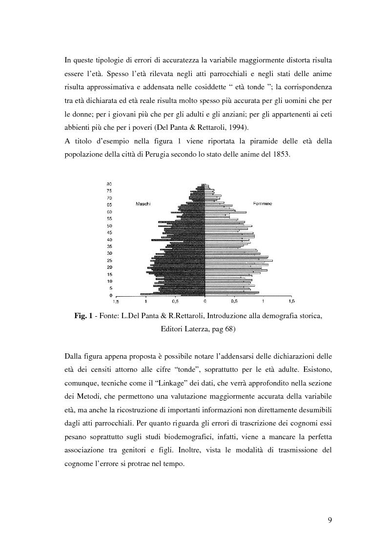 Anteprima della tesi: Analisi biodemografica di una popolazione dell'Appennino Parmense: Iggio (secoli XVIII-XX), Pagina 6