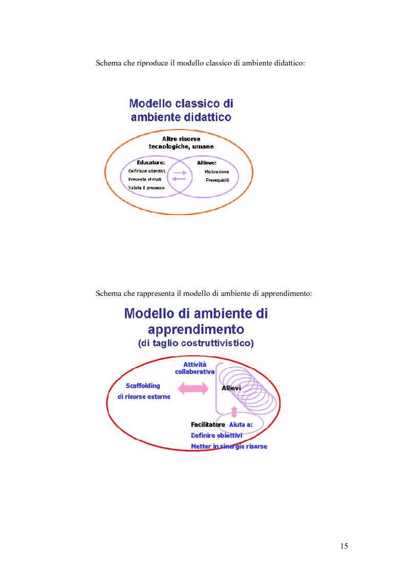 Anteprima della tesi: Progettare strumenti per la formazione a distanza. Gli aspetti motivazionali nell'apprendimento mediante strumenti telemediali., Pagina 15