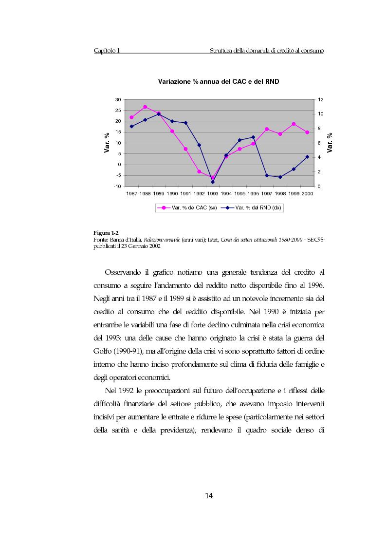 Anteprima della tesi: Il mercato italiano del credito al consumo, Pagina 15