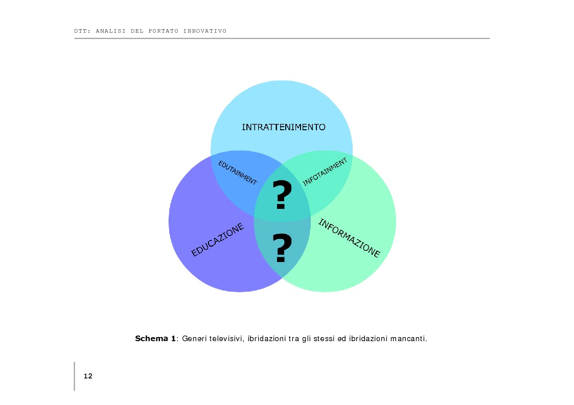 Anteprima della tesi: DTT: contenuti interattivi ed evoluzione del broadcasting tradizionale., Pagina 10