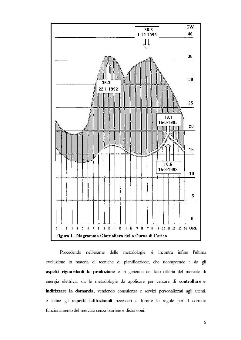Anteprima della tesi: Metodi innovativi di pianificazione delle imprese elettriche, Pagina 6