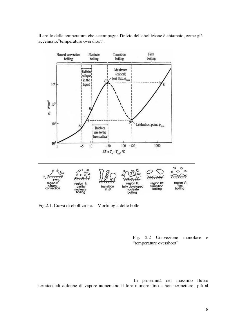 Anteprima della tesi: Effetto combinato di orientazione e confinamento nell'ebollizione nucleata di fluidi dielettrici, Pagina 9