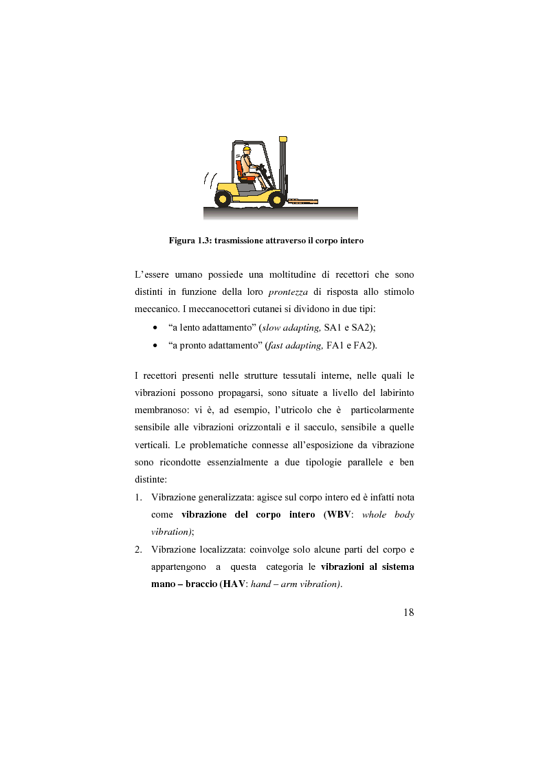 Anteprima della tesi: Studio sulla esposizione del corpo umano alle vibrazioni meccaniche: valutazione e prevenzione ai sensi della vigente normativa, Pagina 9