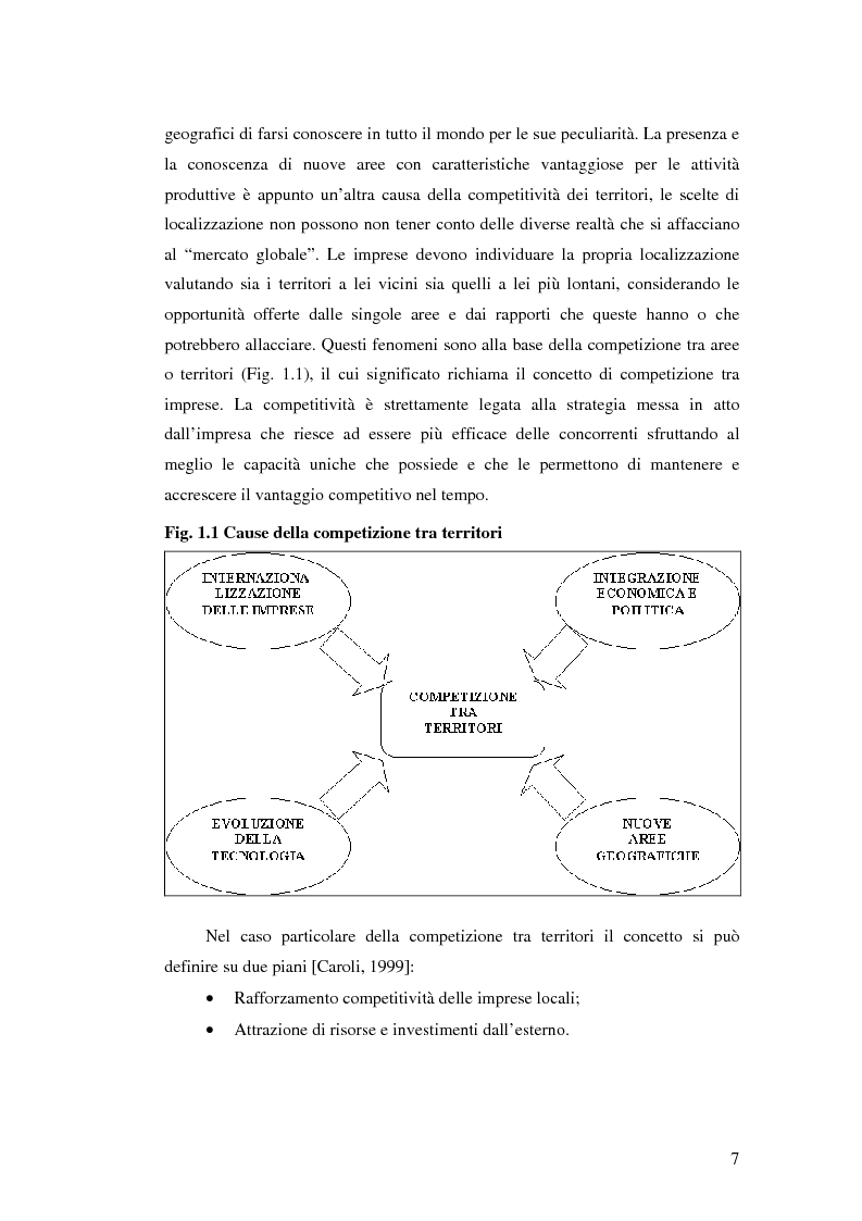 Anteprima della tesi: Marketing territoriale e Internet: Il caso Treviso System On Line, Pagina 3