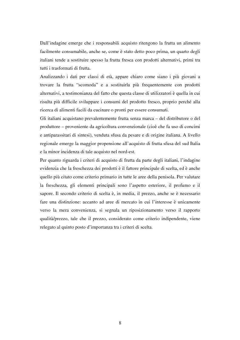 Anteprima della tesi: Le strategie di marca nel mercato della frutta fresca. Il caso Chiquita, Pagina 7