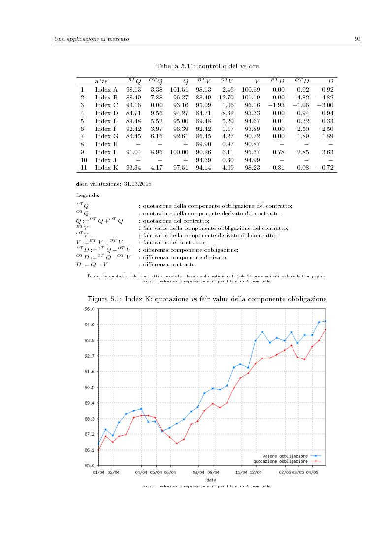Anteprima della tesi: Valutazione e Controllo di Polizze Index-Linked, Pagina 12