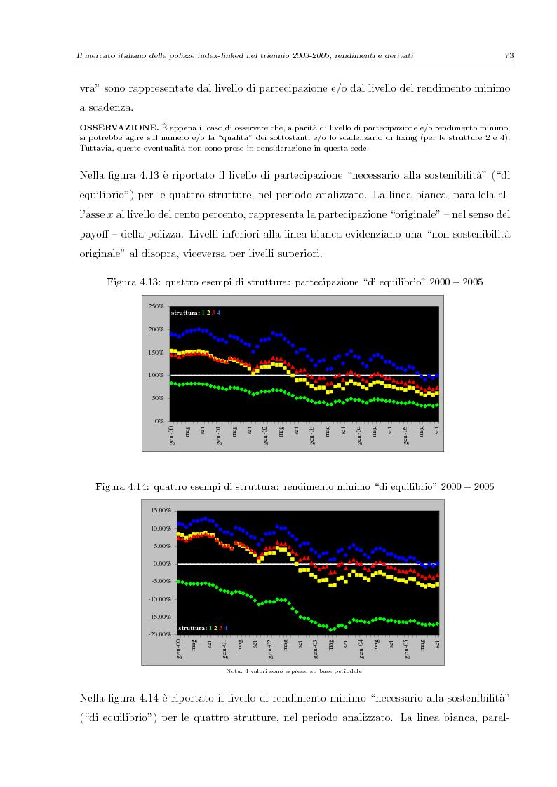 Anteprima della tesi: Valutazione e Controllo di Polizze Index-Linked, Pagina 6
