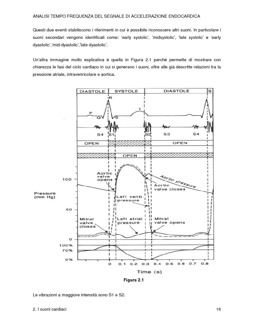 Anteprima della tesi: Analisi tempo-frequenza del segnale di accelerazione endocardica, Pagina 10