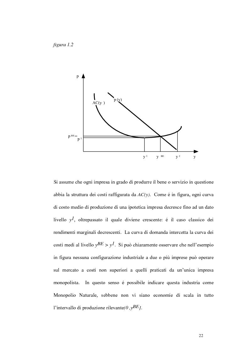 La Price Cap Regulation Nei Mercati Di Monopolio Naturale Il Caso