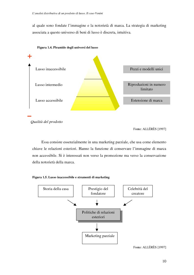 Anteprima della tesi: L'analisi distributiva di un prodotto di lusso. Il caso Venini S.p.A., Pagina 7