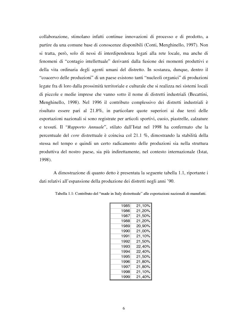 Anteprima della tesi: Il ruolo della conoscenza nei processi di internazionalizzazione dei distretti industriali, Pagina 3