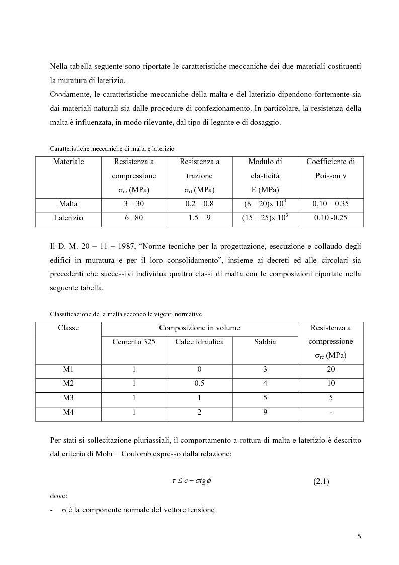 Anteprima della tesi: Strutture in muratura rinforzate con FRP, Pagina 5