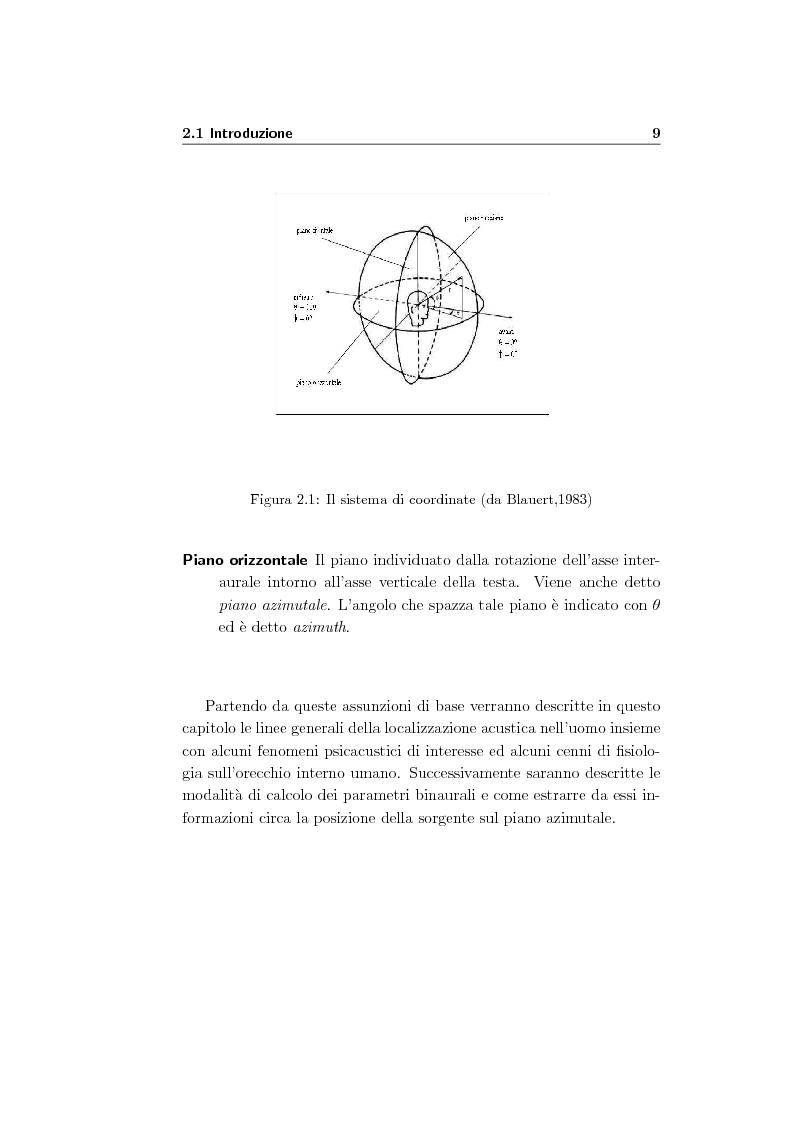 Anteprima della tesi: Localizzazione Acustica in Ambiente Robotico, Pagina 7