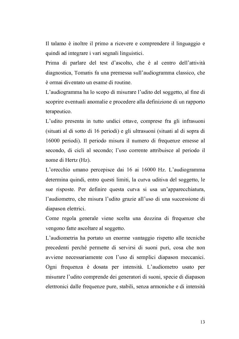 Anteprima della tesi: Il metodo Tomatis: embriogenesi dell'organo dell'udito e delle basi del linguaggio, Pagina 11
