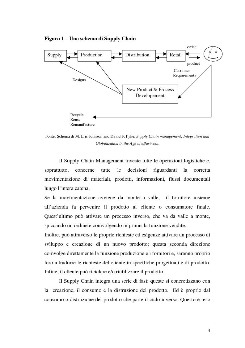 Anteprima della tesi: La logistica a monte: evoluzioni e tendenze. Lo studio di un caso, Pagina 4